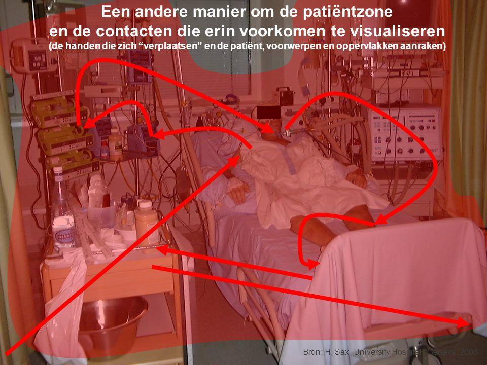 """Een andere manier om de patiëntzone en de contacten die erin voorkomen te visualiseren (de handen die zich """"verplaatsen"""" en de patiënt, voorwerpen en"""