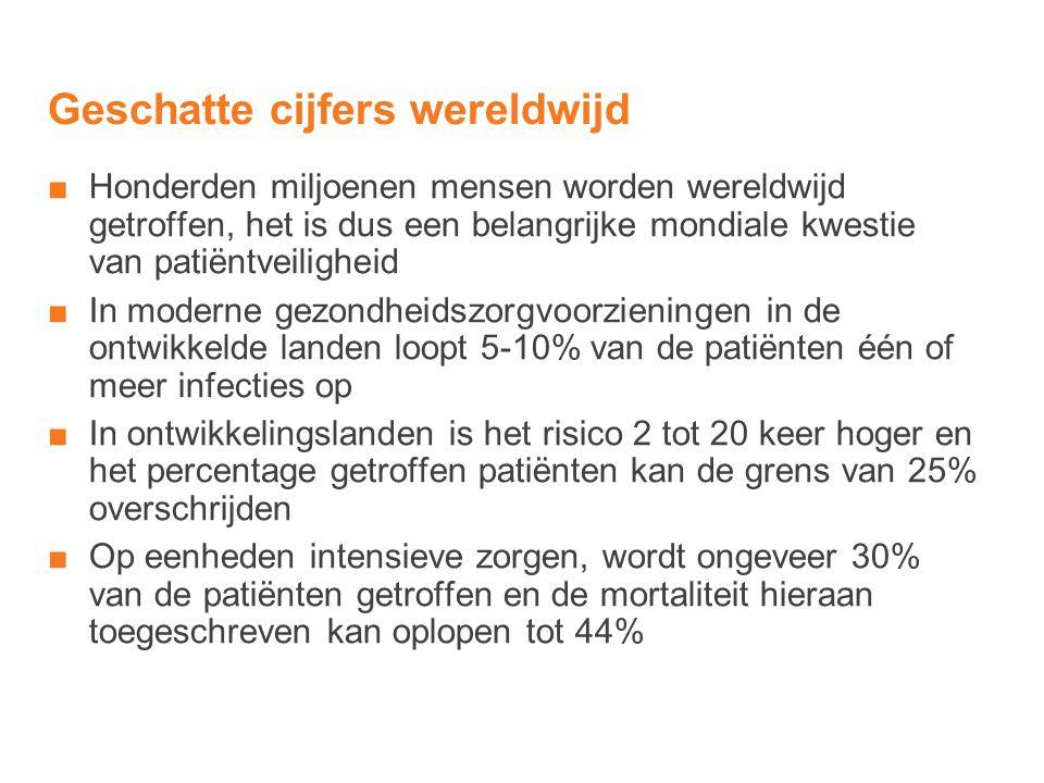 Recente zorginfectie (ZI) cijfers gerapporteerd in België Type surveillance Prevalentie (%) Incidentie (per 1 000 opnames) Incidentie (per 10 000 patiënten- dagen) Ziekenhuisbreed Alle ZI 2011 ECDC - PPS 7,2 Ziekenhuisbreed Nosocomiale Septicemieën 2011 WIV 5,57,4