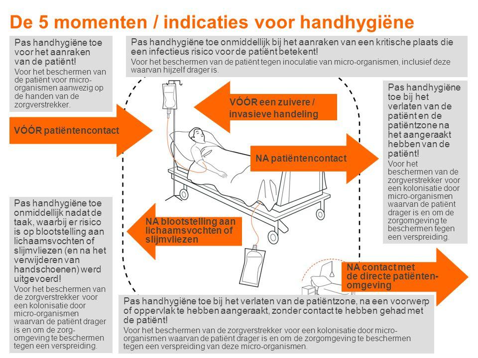 Pas handhygiëne toe onmiddellijk nadat de taak, waarbij er risico is op blootstelling aan lichaamsvochten of slijmvliezen (en na het verwijderen van h