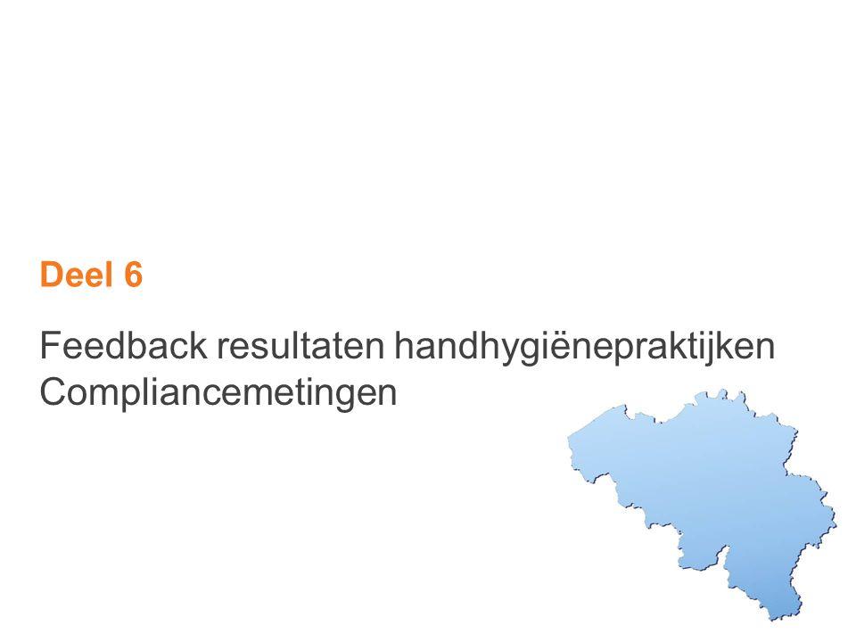 Deel 6 Feedback resultaten handhygiënepraktijken Compliancemetingen