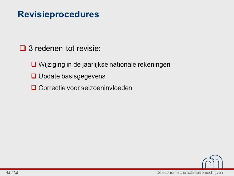 De economische activiteit omschrijven 14 / 34 Revisieprocedures  3 redenen tot revisie:  Wijziging in de jaarlijkse nationale rekeningen  Update basisgegevens  Correctie voor seizoeninvloeden