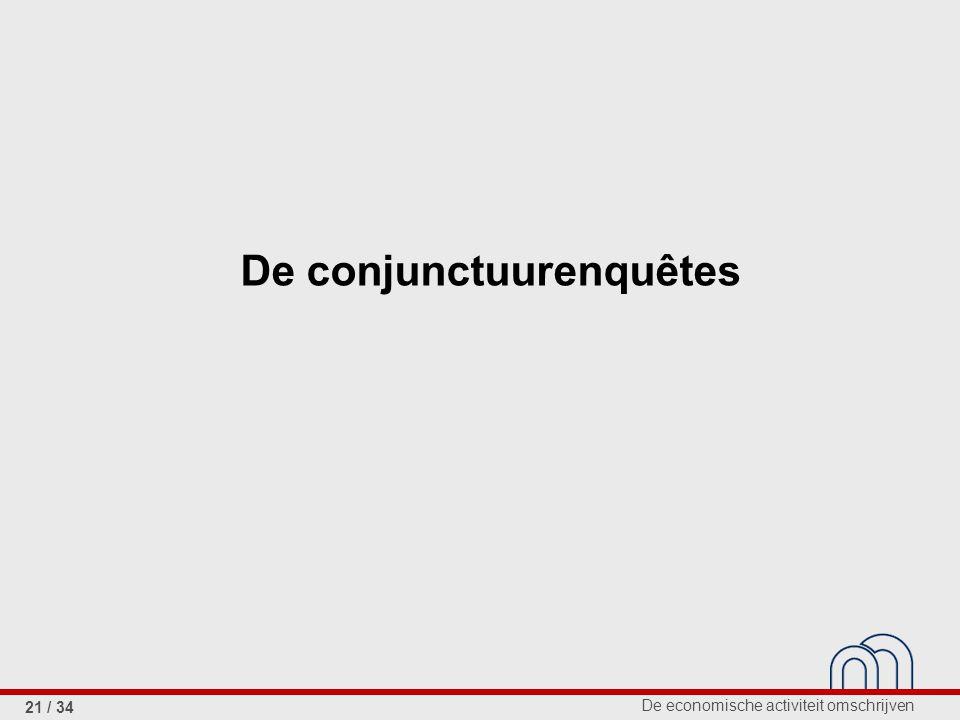 De economische activiteit omschrijven 21 / 34 De conjunctuurenquêtes