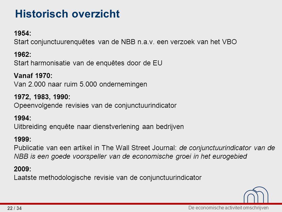 De economische activiteit omschrijven 22 / 34 1954: Start conjunctuurenquêtes van de NBB n.a.v. een verzoek van het VBO 1962: Start harmonisatie van d