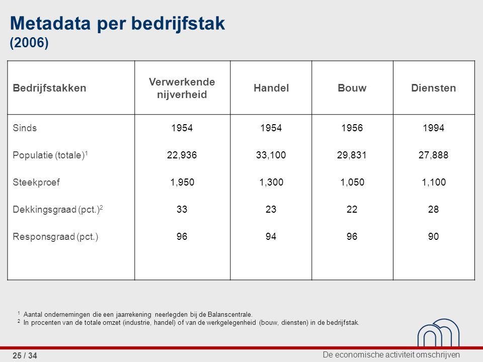 De economische activiteit omschrijven 25 / 34 Metadata per bedrijfstak (2006) Bedrijfstakken Verwerkende nijverheid HandelBouwDiensten Sinds1954 19561