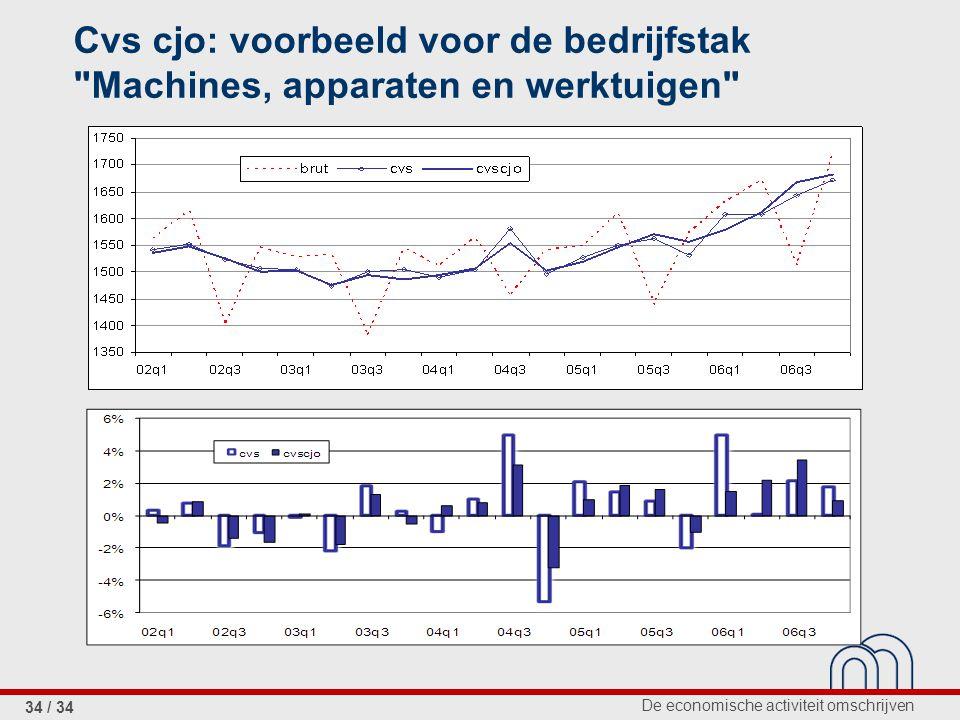 De economische activiteit omschrijven 34 / 34 Cvs cjo: voorbeeld voor de bedrijfstak