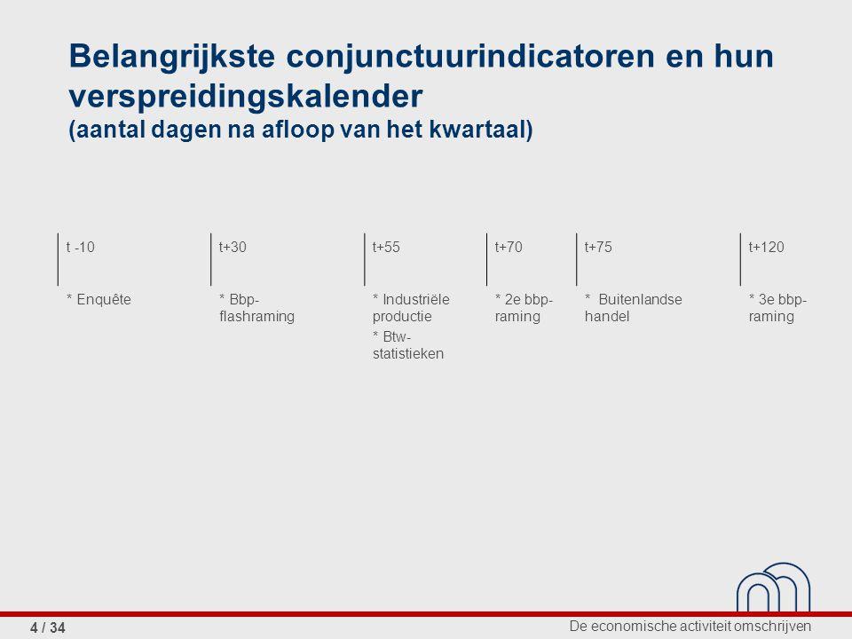 De economische activiteit omschrijven 15 / 34 Algemene methode: de indirecte methode (of omzetting van jaar- naar kwartaalcijfers)  Verantwoording: de basisbronnen van de jaarlijkse nationale rekeningen zijn niet beschikbaar op kwartaalbasis  3 fases:  Keuze van de kwartaalindicator  Kalibratie: de evolutie van de kwartaalindicator afstemmen op de jaarreeks  Afstelling: de verschillen tussen de gekalibreerde indicator en de jaarreeks worden over de 4 kwartalen verdeeld
