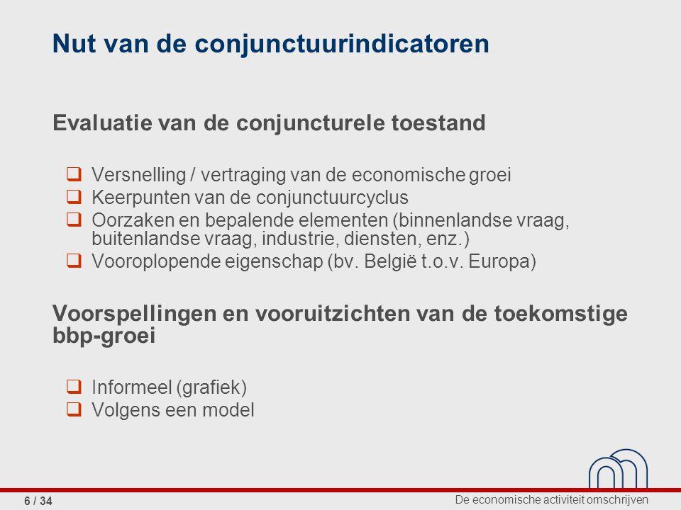 De economische activiteit omschrijven 7 / 34 Keerpunten: de Belgische indicator als voorop- lopende indicator voor de Europese economie