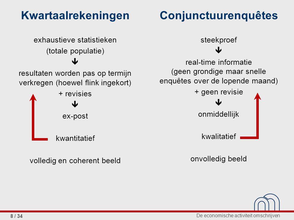 De economische activiteit omschrijven 8 / 34 Kwartaalrekeningen exhaustieve statistieken (totale populatie)  resultaten worden pas op termijn verkreg