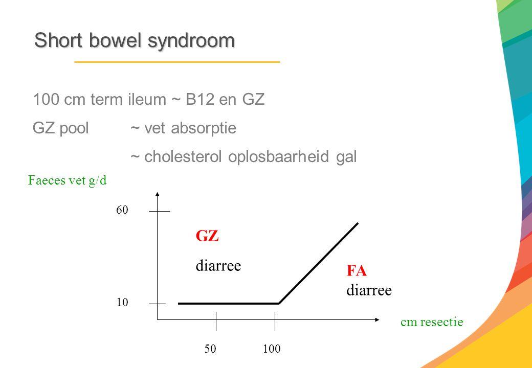 Short bowel syndroom 100 cm term ileum ~ B12 en GZ GZ pool ~ vet absorptie ~ cholesterol oplosbaarheid gal Faeces vet g/d cm resectie 60 10 50100 FA d