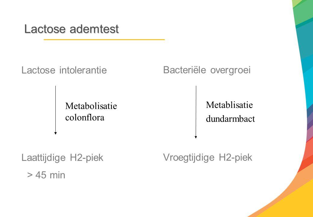 Lactoseademtest Lactose ademtest Lactose intolerantie Laattijdige H2-piek > 45 min Bacteriële overgroei Vroegtijdige H2-piek Metabolisatie colonflora