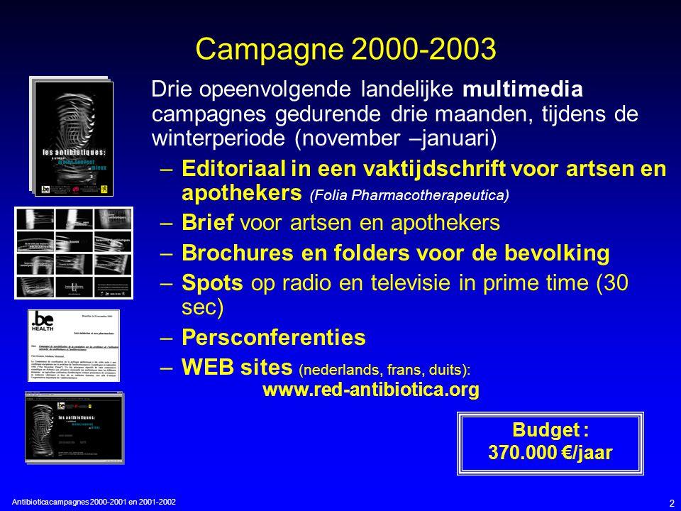 Antibioticacampagnes 2000-2001 en 2001-2002 13 Appreciatie door de huisartsen (1 van 6) Methode Telefonische enquête (400 huisartsen, geografisch representatief) 3 maanden na het einde van elke campagne 65 % 43 % 38 % 22 % 8 % 6 % media folders brief affiches vaktijdschriften patiënten Impact: 100% van de HA herinneren zich de eerste campagne door … … maar enkel 73% merkte de tweede campagne op