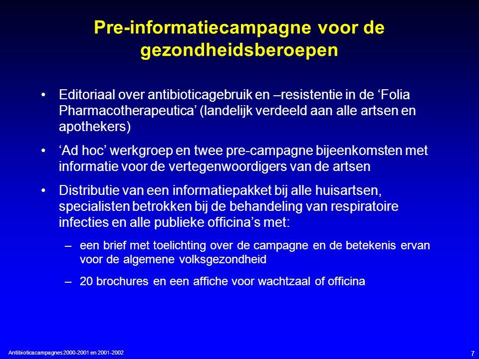 Antibioticacampagnes 2000-2001 en 2001-2002 7 Pre-informatiecampagne voor de gezondheidsberoepen Editoriaal over antibioticagebruik en –resistentie in de 'Folia Pharmacotherapeutica' (landelijk verdeeld aan alle artsen en apothekers) 'Ad hoc' werkgroep en twee pre-campagne bijeenkomsten met informatie voor de vertegenwoordigers van de artsen Distributie van een informatiepakket bij alle huisartsen, specialisten betrokken bij de behandeling van respiratoire infecties en alle publieke officina's met: –een brief met toelichting over de campagne en de betekenis ervan voor de algemene volksgezondheid –20 brochures en een affiche voor wachtzaal of officina
