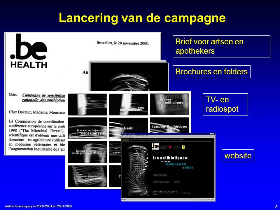 Antibioticacampagnes 2000-2001 en 2001-2002 9 Evaluatie na de campagnes Objectieve beoordeling van –De bewustwording van de bevolking (na 1ste campagne alleen); –Evaluatie van de huisartsen (beide campagnes); –Impact op het antibioticavoorschrift (beide campagnes).