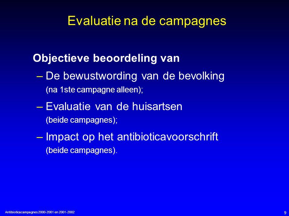 Antibioticacampagnes 2000-2001 en 2001-2002 20 Conclusies De twee campagnes –Verhoogden de bewustwording van het publiek, onder andere in verband met het probleem van de antibioticaresistentie, en verminderden de vraag naar het voorschrijven van AB –Werden gunstig beoordeeld door de huisartsen en hebben geleid tot een vermindering van het voorschrijven van AB prescription –Verminderden significant de verkoop van AB Herhaling van de campagnes is nuttig om de bewustwording van publiek en artsen te verbeteren De tweede campagne had een minder uitgesproken reductie van antibiotica voor gevolg Merkwaardig genoeg heeft men (noch publiek, noch huisartsen) de campagne niet in eerste instantie beleefd om aan het resistentieprobleem iets te doen