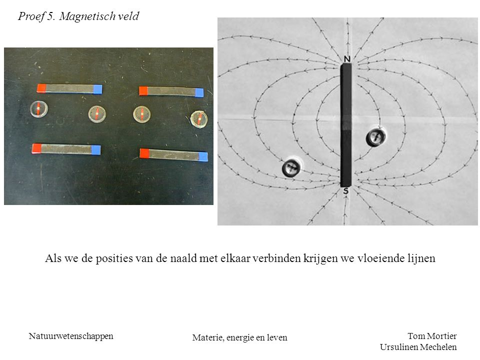 Tom Mortier Ursulinen Mechelen Natuurwetenschappen Materie, energie en leven Proef 5. Magnetisch veld Als we de posities van de naald met elkaar verbi