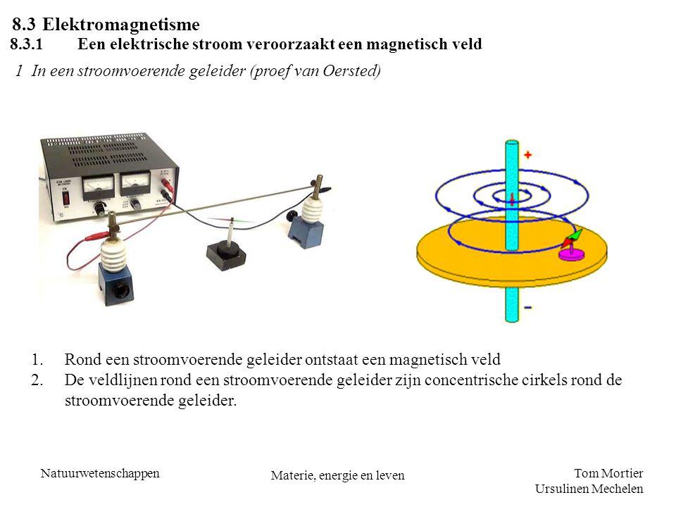 Tom Mortier Ursulinen Mechelen Natuurwetenschappen Materie, energie en leven 8.3 Elektromagnetisme 8.3.1Een elektrische stroom veroorzaakt een magneti