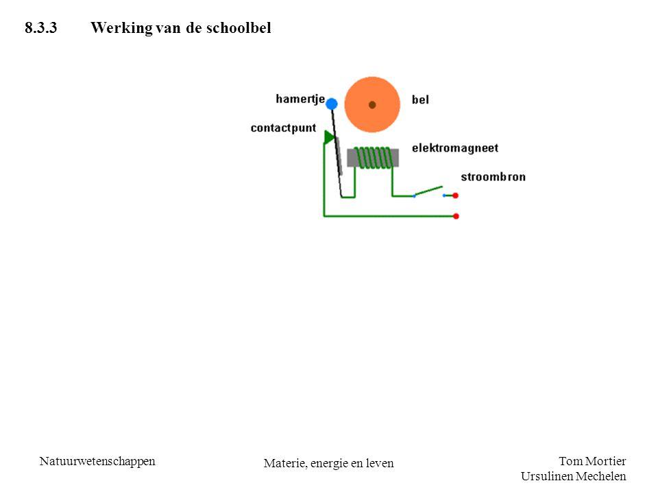 Tom Mortier Ursulinen Mechelen Natuurwetenschappen Materie, energie en leven 8.3.3Werking van de schoolbel