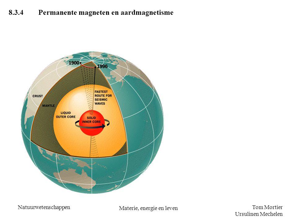 Tom Mortier Ursulinen Mechelen Natuurwetenschappen Materie, energie en leven 8.3.4Permanente magneten en aardmagnetisme