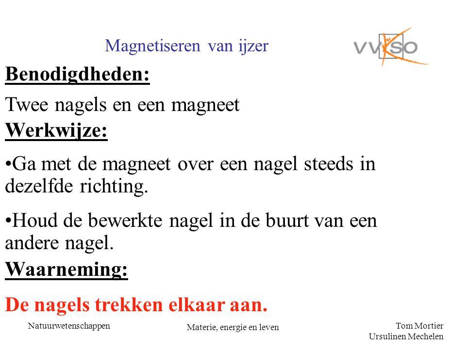 Tom Mortier Ursulinen Mechelen Natuurwetenschappen Materie, energie en leven Magnetiseren van ijzer Benodigdheden: Twee nagels en een magneet Werkwijz