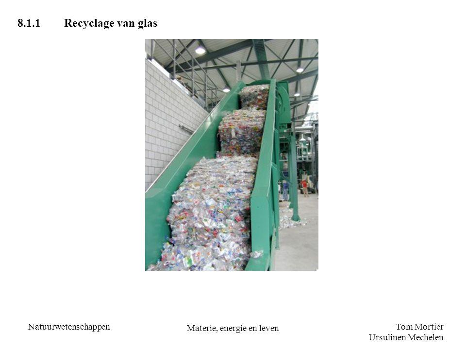 Tom Mortier Ursulinen Mechelen Natuurwetenschappen Materie, energie en leven 8.1.1Recyclage van glas