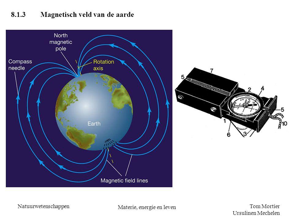 Tom Mortier Ursulinen Mechelen Natuurwetenschappen Materie, energie en leven 8.1.3Magnetisch veld van de aarde