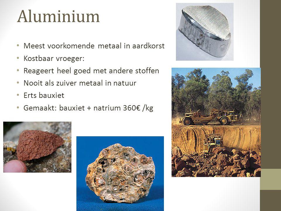 Aluminium Meest voorkomende metaal in aardkorst Kostbaar vroeger: Reageert heel goed met andere stoffen Nooit als zuiver metaal in natuur Erts bauxiet