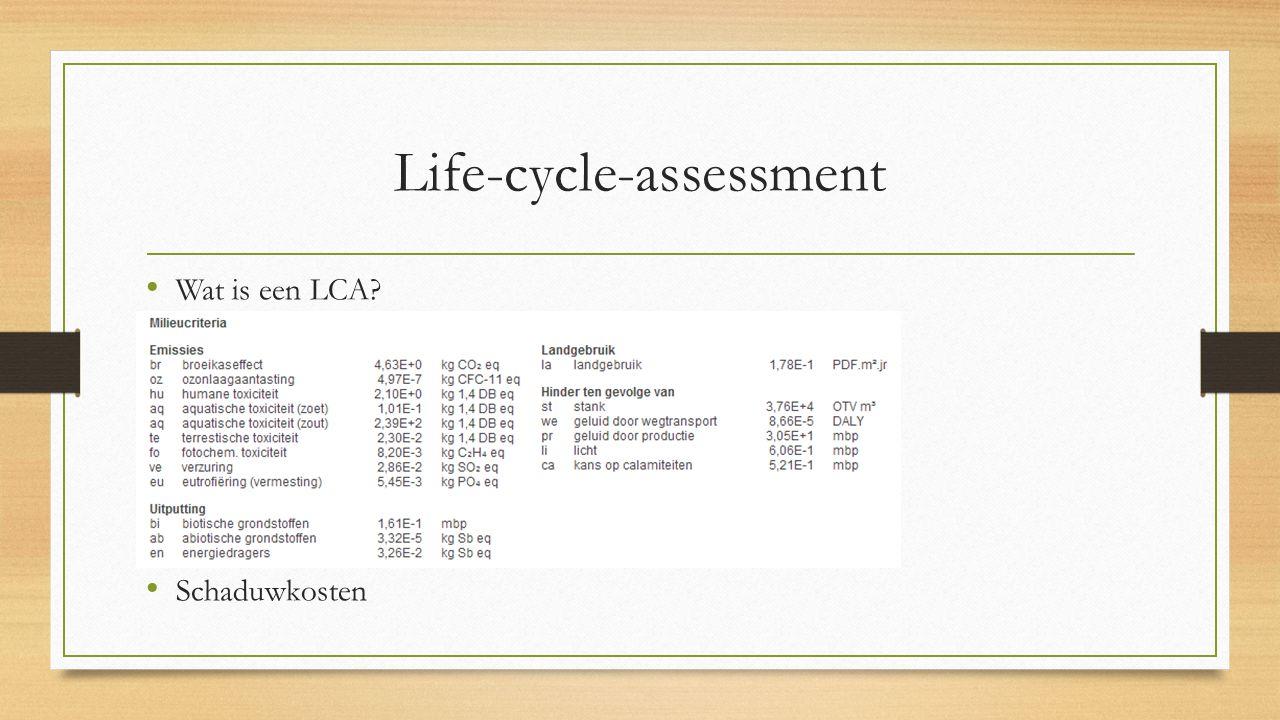 Wat is een LCA? Schaduwkosten Life-cycle-assessment