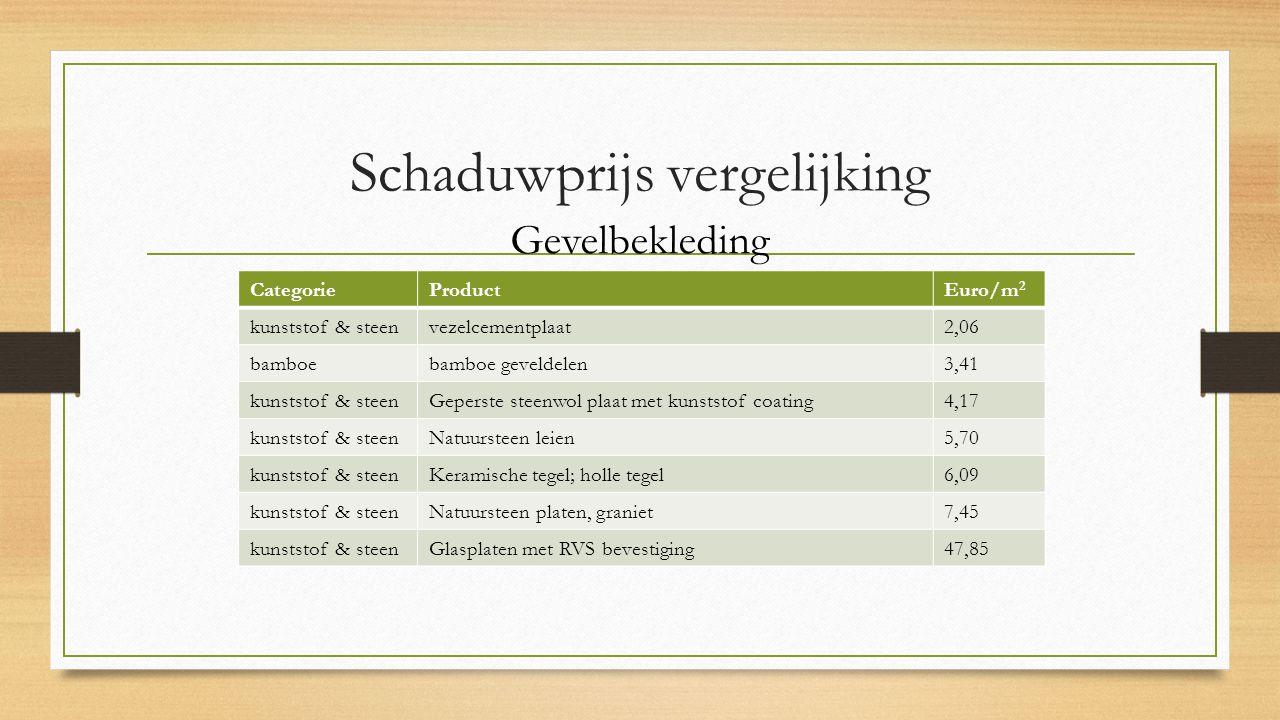 Resultaten prestaties (2): Prestaties: Grote verschillen in resultaten taaltoets (oorzaak toets eenvoudiger).