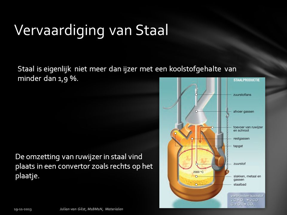 Staal is eigenlijk niet meer dan ijzer met een koolstofgehalte van minder dan 1,9 %.