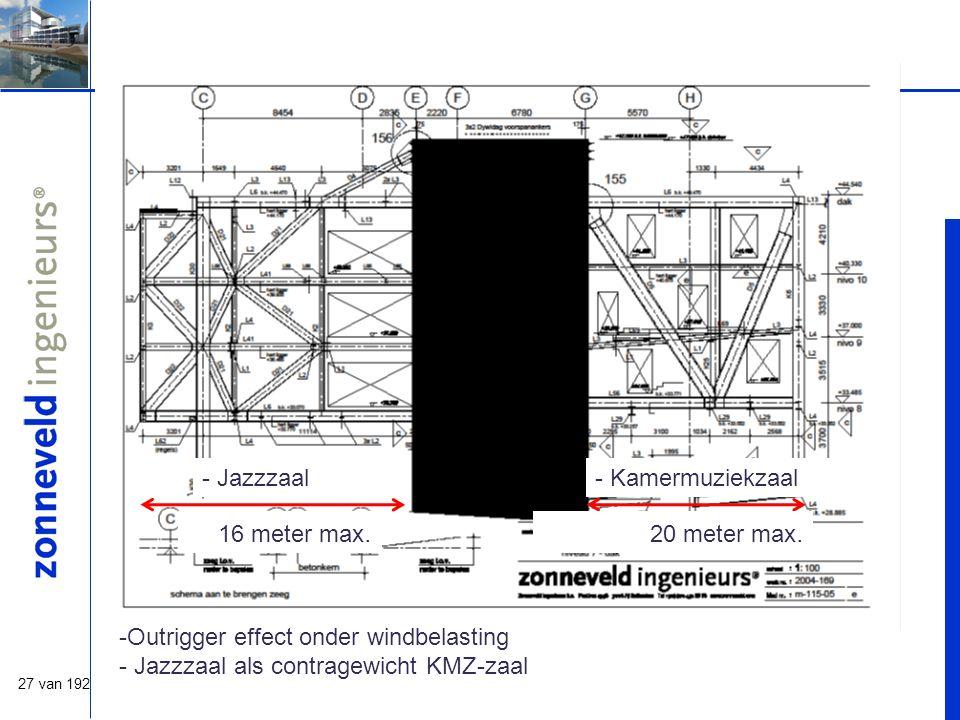 27 van 192 -Outrigger effect onder windbelasting - Jazzzaal als contragewicht KMZ-zaal - Kamermuziekzaal 20 meter max.