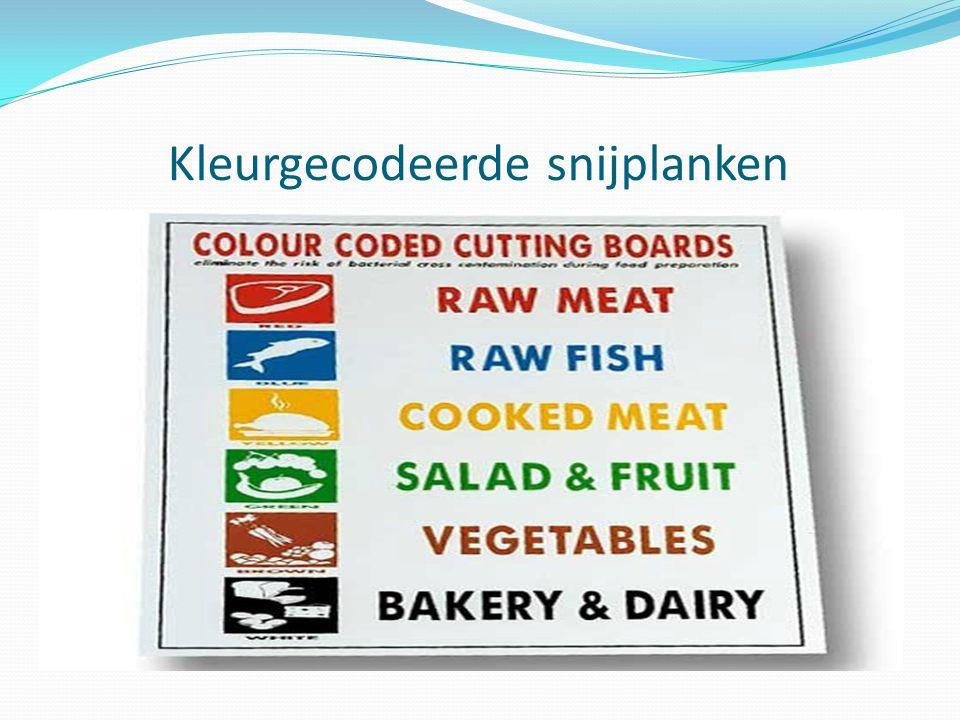 Kleurgecodeerde snijplanken