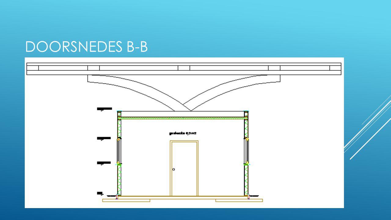 DOORSNEDES B-B