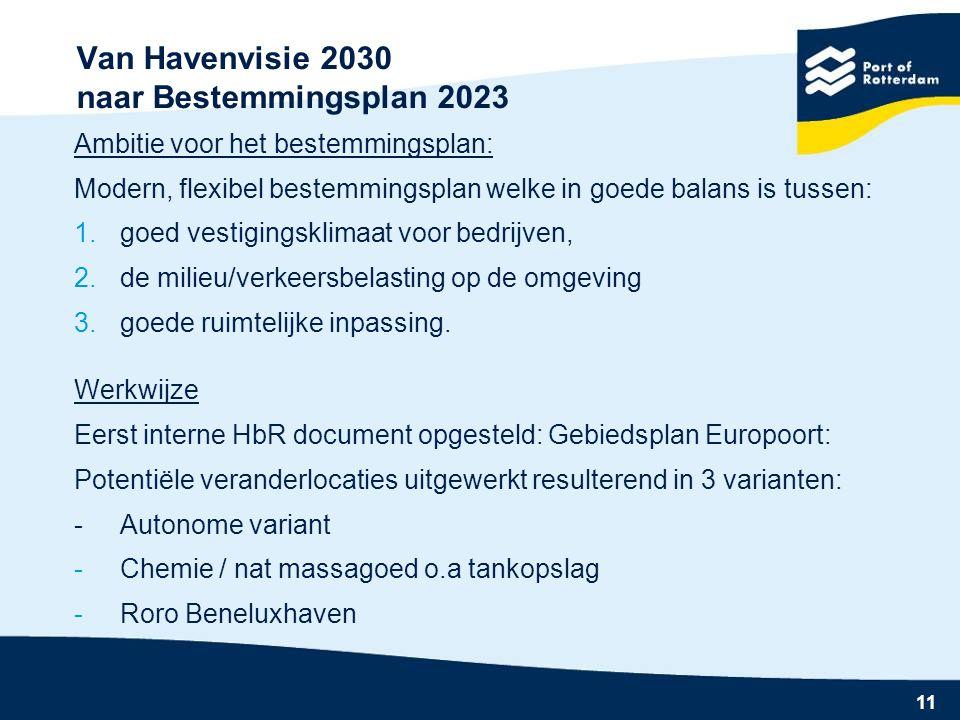 11 Van Havenvisie 2030 naar Bestemmingsplan 2023 Ambitie voor het bestemmingsplan: Modern, flexibel bestemmingsplan welke in goede balans is tussen: 1.goed vestigingsklimaat voor bedrijven, 2.de milieu/verkeersbelasting op de omgeving 3.goede ruimtelijke inpassing.
