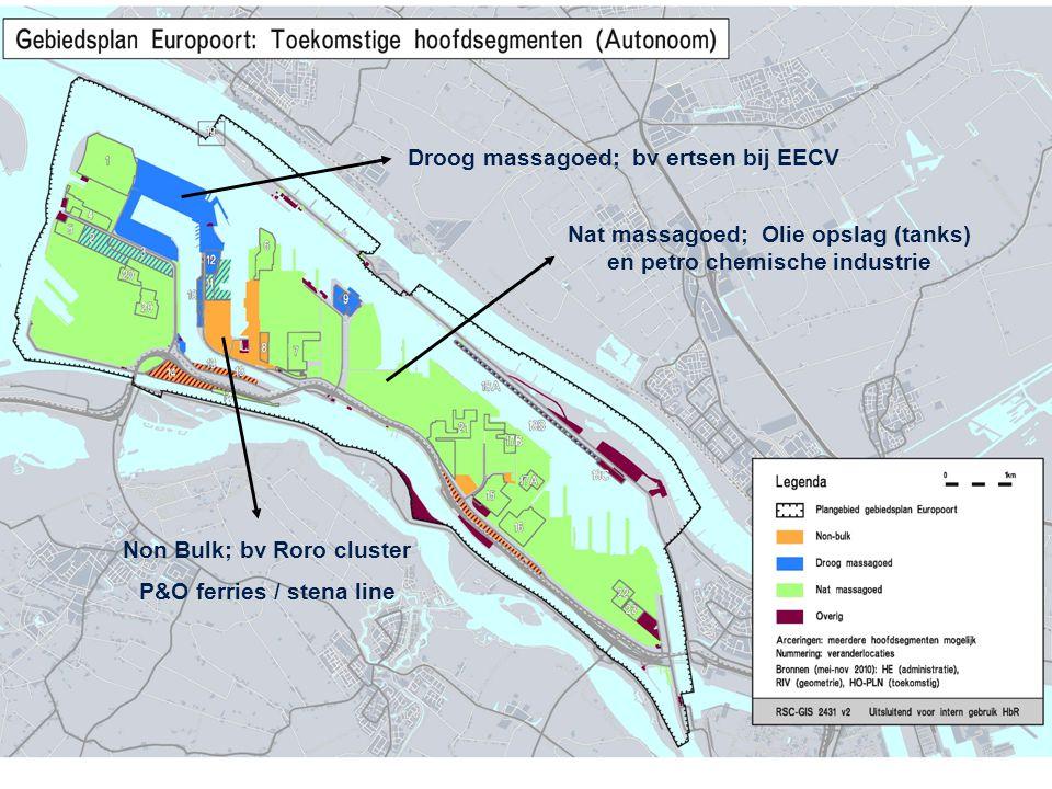 13 Droog massagoed; bv ertsen bij EECV Nat massagoed; Olie opslag (tanks) en petro chemische industrie Non Bulk; bv Roro cluster P&O ferries / stena line