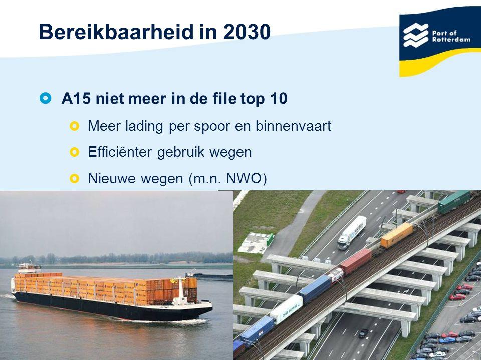 9 Bereikbaarheid in 2030  A15 niet meer in de file top 10  Meer lading per spoor en binnenvaart  Efficiënter gebruik wegen  Nieuwe wegen (m.n.