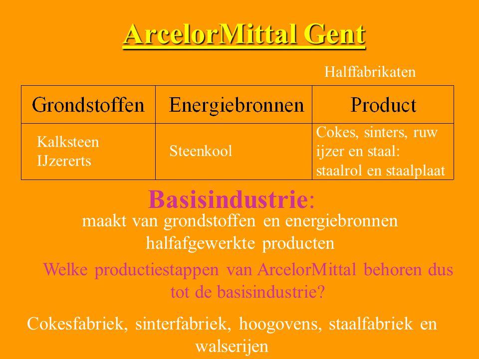 ArcelorMittal Gent Kalksteen IJzererts Steenkool Cokes, sinters, ruw ijzer en staal: staalrol en staalplaat Halffabrikaten Basisindustrie: maakt van g