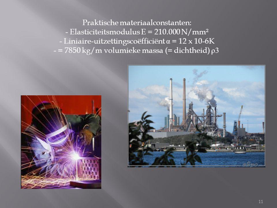 11 Praktische materiaalconstanten: - Elasticiteitsmodulus E = 210.000 N/mm² - Liniaire-uitzettingscoëfficiënt α = 12 x 10-6K - = 7850 kg/m volumieke massa (= dichtheid) ρ 3