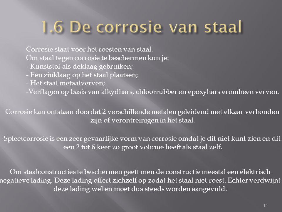 14 Corrosie staat voor het roesten van staal.