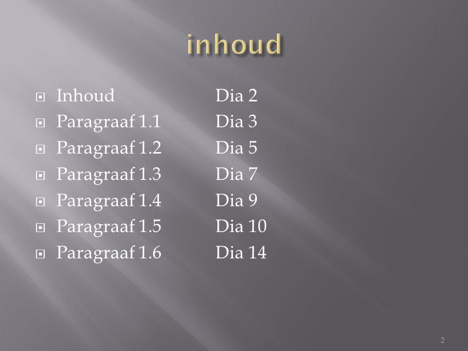  InhoudDia 2  Paragraaf 1.1Dia 3  Paragraaf 1.2Dia 5  Paragraaf 1.3Dia 7  Paragraaf 1.4Dia 9  Paragraaf 1.5Dia 10  Paragraaf 1.6Dia 14 2