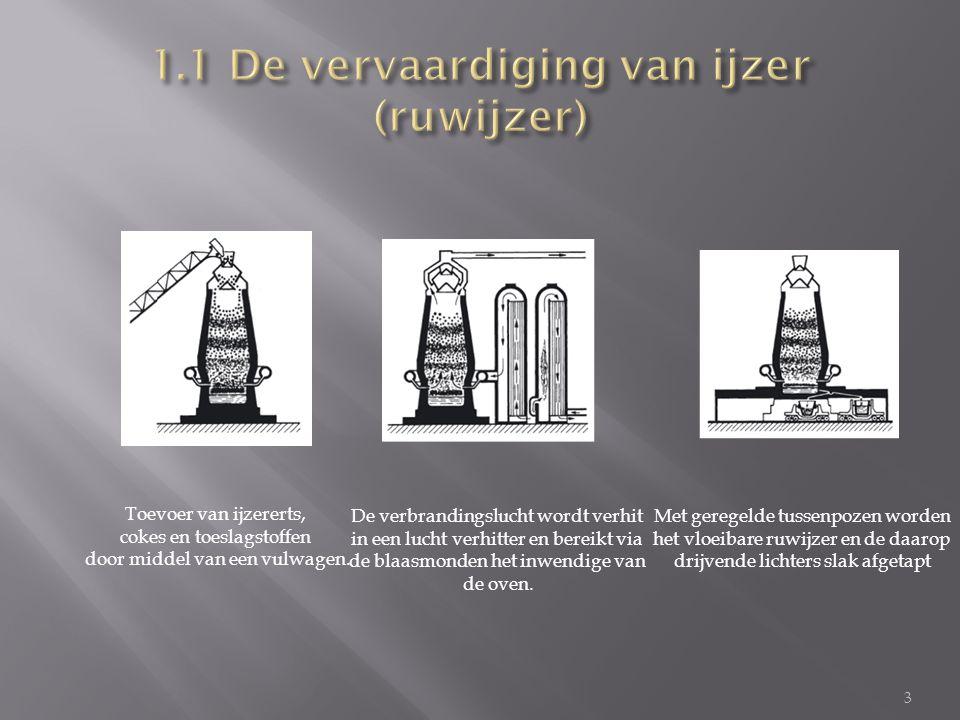 3 Toevoer van ijzererts, cokes en toeslagstoffen door middel van een vulwagen.