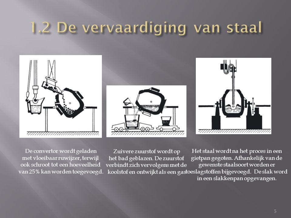 5 De convertor wordt geladen met vloeibaar ruwijzer, terwijl ook schroot tot een hoeveelheid van 25% kan worden toegevoegd.