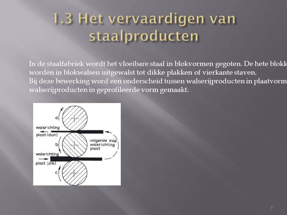 8 De staaf- of draadwalserij maakt staafstaal, betonstaal en walsdraad.