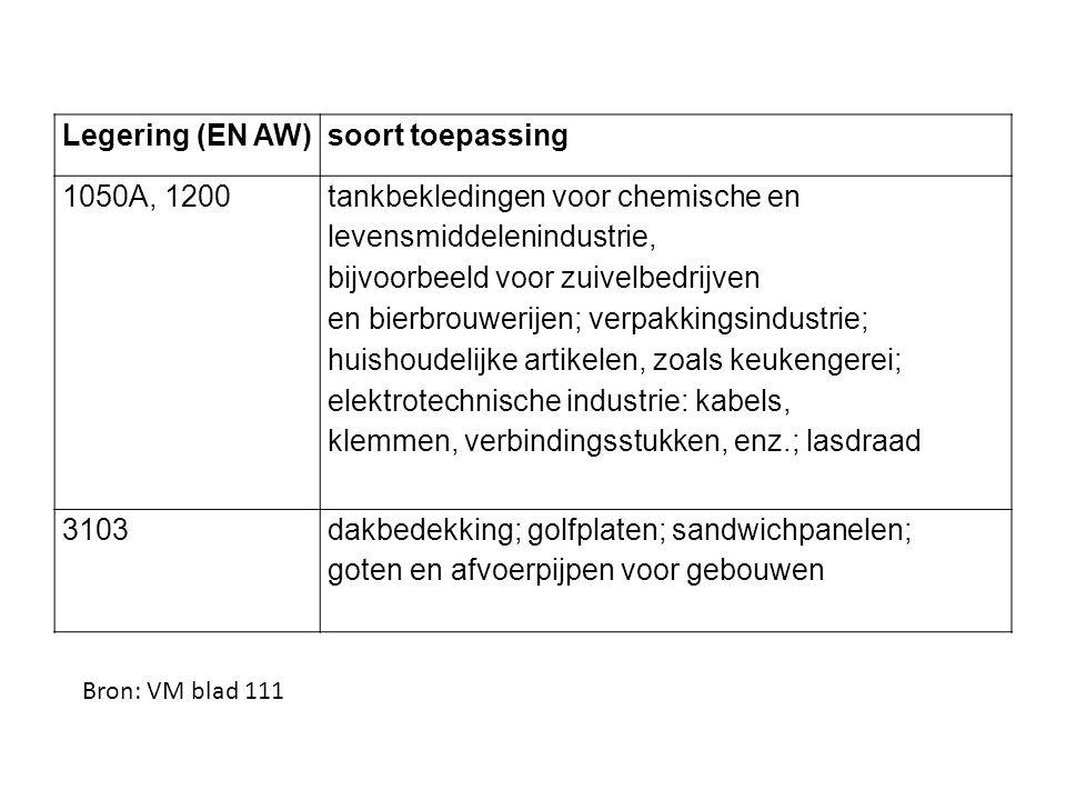 Legering (EN AW)soort toepassing 1050A, 1200 tankbekledingen voor chemische en levensmiddelenindustrie, bijvoorbeeld voor zuivelbedrijven en bierbrouw