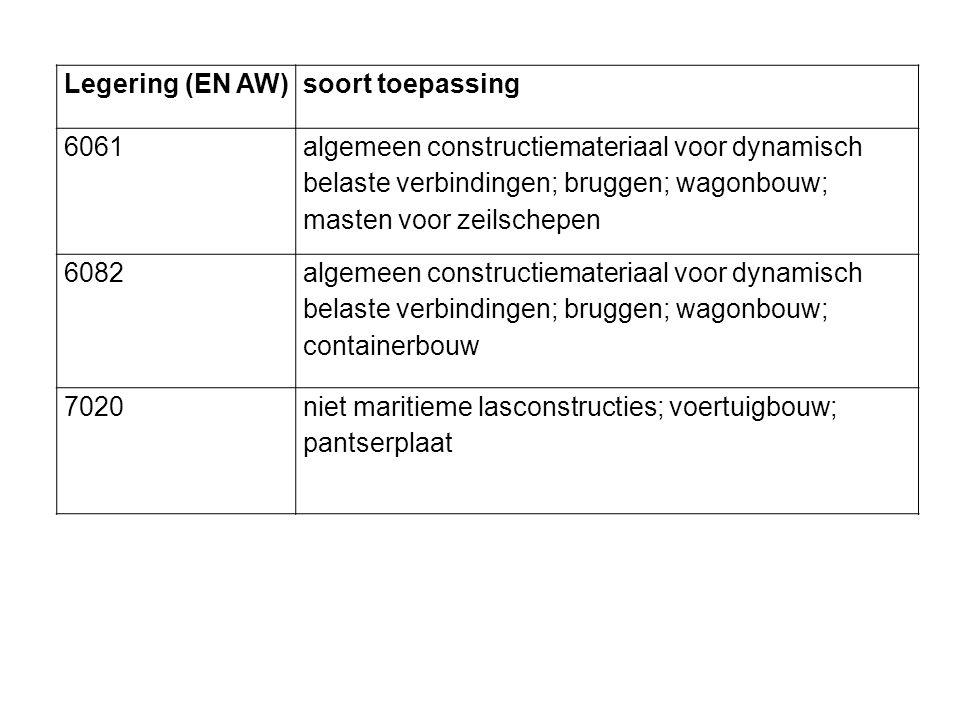 Legering (EN AW)soort toepassing 6061 algemeen constructiemateriaal voor dynamisch belaste verbindingen; bruggen; wagonbouw; masten voor zeilschepen 6