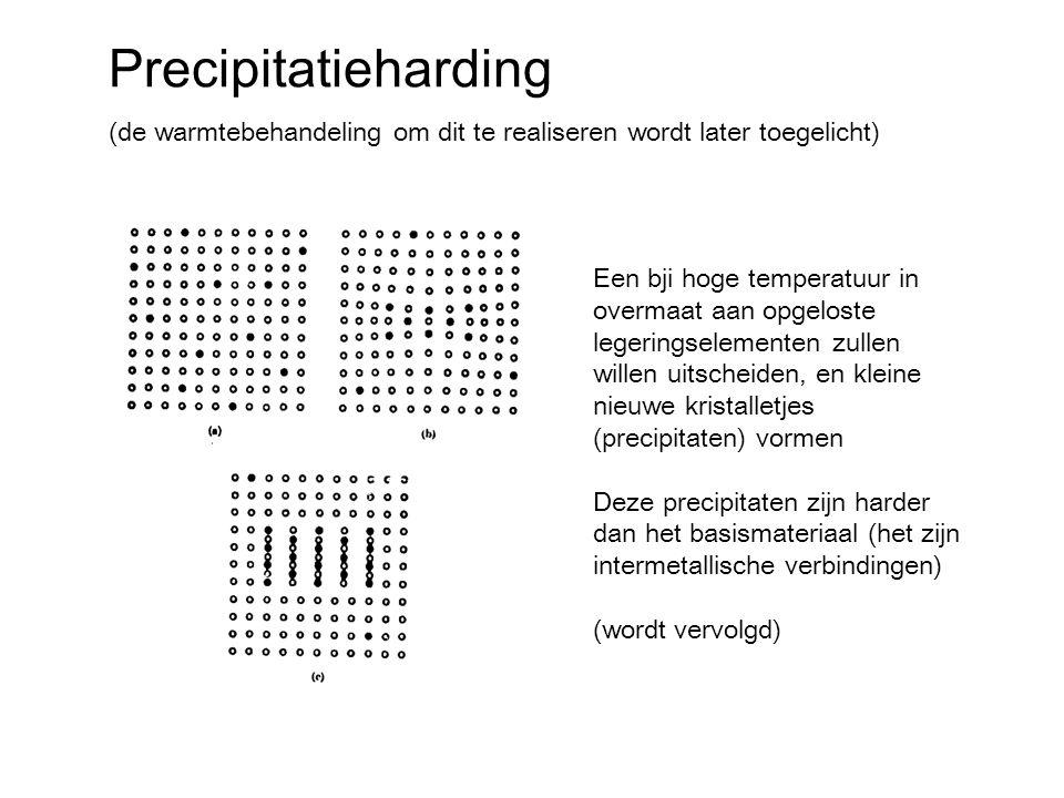 Precipitatieharding (de warmtebehandeling om dit te realiseren wordt later toegelicht) Een bji hoge temperatuur in overmaat aan opgeloste legeringsele