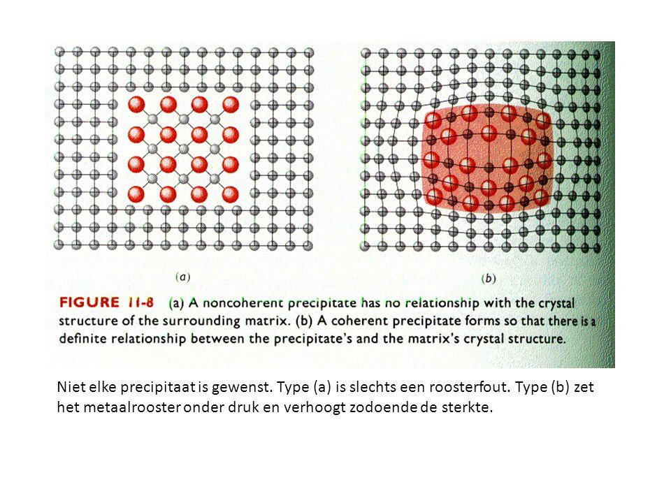 Niet elke precipitaat is gewenst. Type (a) is slechts een roosterfout. Type (b) zet het metaalrooster onder druk en verhoogt zodoende de sterkte.