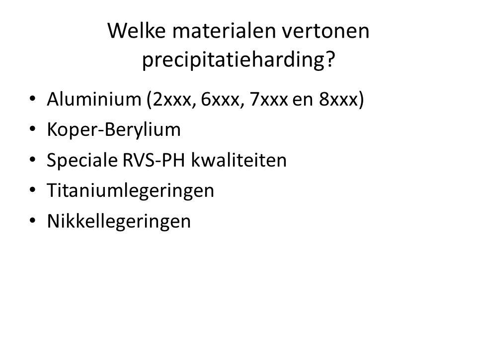 Welke materialen vertonen precipitatieharding? Aluminium (2xxx, 6xxx, 7xxx en 8xxx) Koper-Berylium Speciale RVS-PH kwaliteiten Titaniumlegeringen Nikk