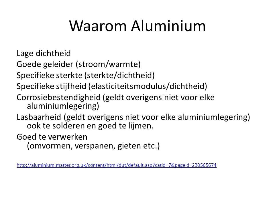 Waarom Aluminium Lage dichtheid Goede geleider (stroom/warmte) Specifieke sterkte (sterkte/dichtheid) Specifieke stijfheid (elasticiteitsmodulus/dicht