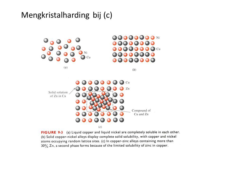 Mengkristalharding bij (c)