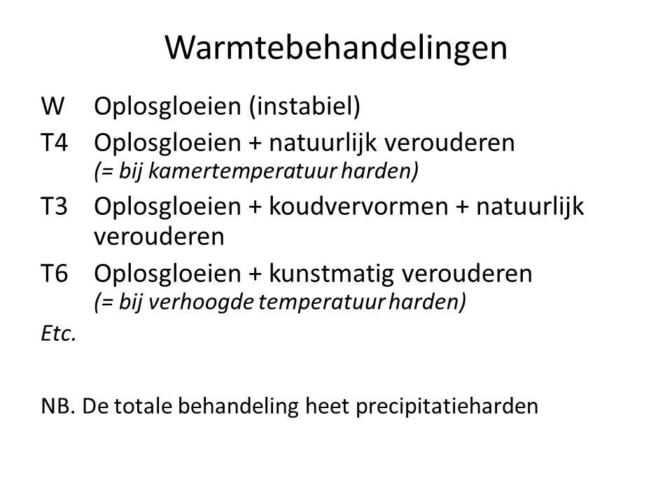 Warmtebehandelingen WOplosgloeien (instabiel) T4Oplosgloeien + natuurlijk verouderen (= bij kamertemperatuur harden) T3Oplosgloeien + koudvervormen +